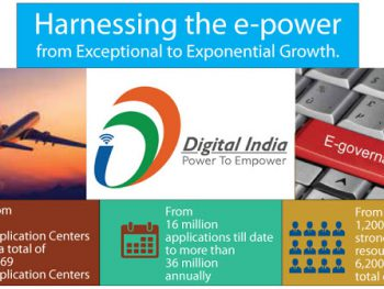BLS International a partner in Digital India revolution