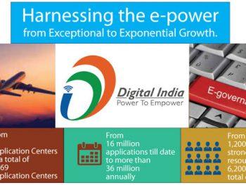 BLS International a partner in Digital India revolution