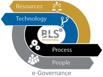 BLS International's Punjab e-governance project is making Prime Minister's dream of a Digital India come true