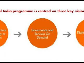 Punjab Sewa Kendras, the flag bearer of e-governance, bringing transparency in citizen services